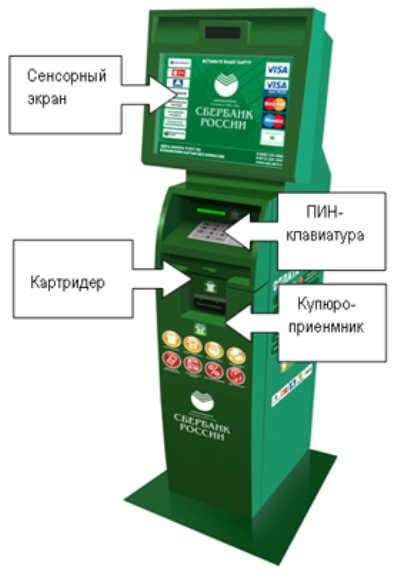 Information and payment terminal