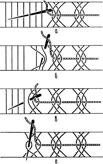 Как сделать <strong>салфетку</strong>