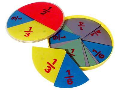 Дроби принадлежат к рациональным числам