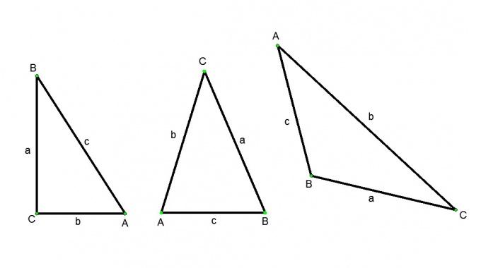 Треугольник – это фигура, состоящая из трех точек, не лежащих на одной прямой, и трех отрезков соединяющих эти точки