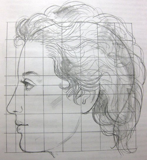 Как рисовать профиль
