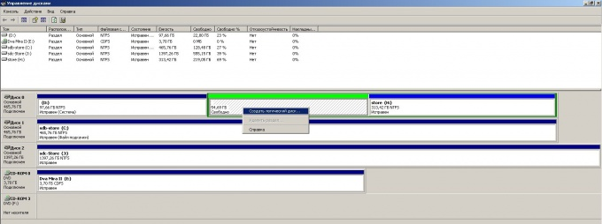 How to partition a hard disk