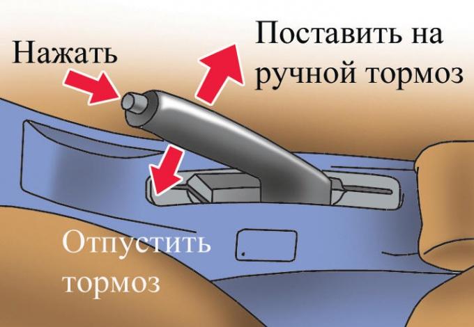 Как подтянуть ручник