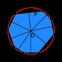How to find radius of circumscribed circle