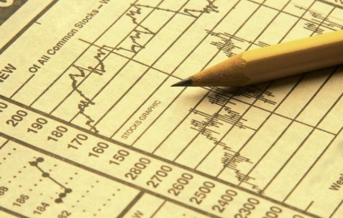 Чтобы зарабатывать на акциях, нужно много знаний и чуть везения