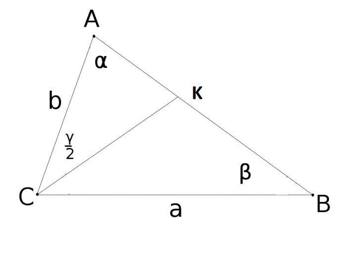 CK - биссектриса угла γ