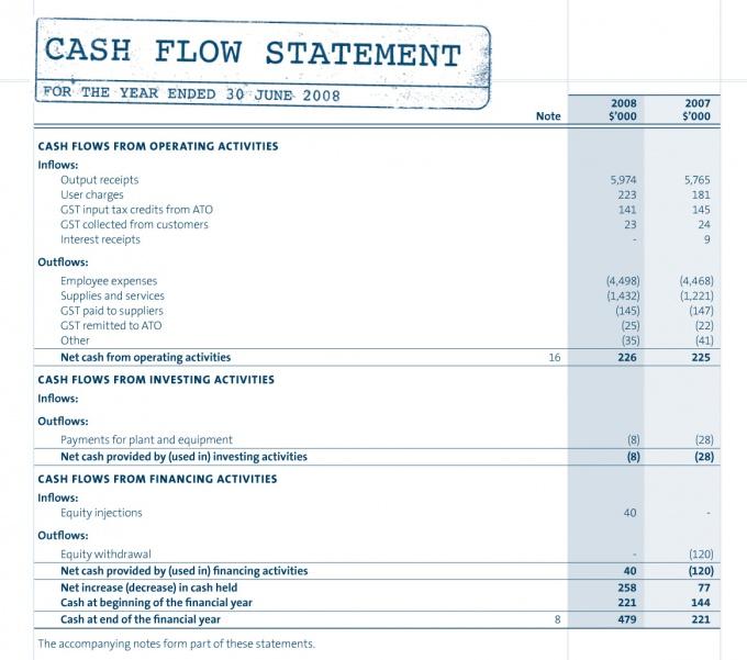 Как заполнить отчет о движении денежных средств