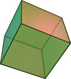 Как найти площадь поверхности куба