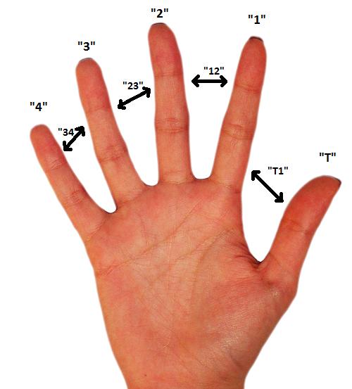 Как крутить ручку на пальцах