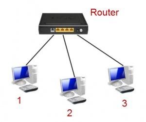 Как подключить <strong>роутер</strong> к двум <b>компьютерам</b>