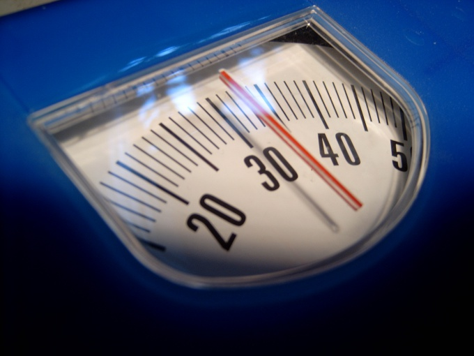 Как определить вес по росту