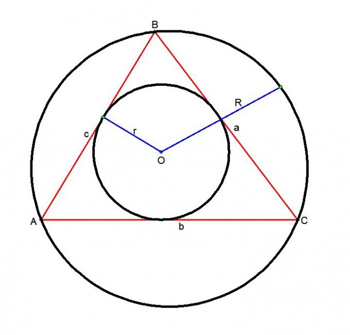 Вписанная и описанная окружности треугольника.