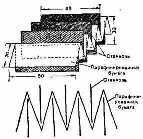 Увлечение радиоэлектроникой требует порой самостоятельного изготовления конденсатора