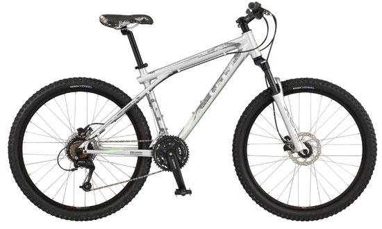 Катание на велосипеде является одним из самых популярных способов провести свободное время с пользой
