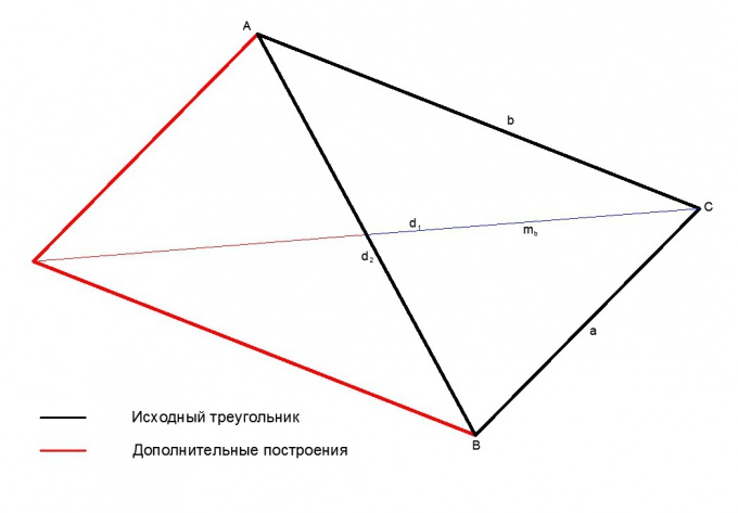 Triangle and additional constructions