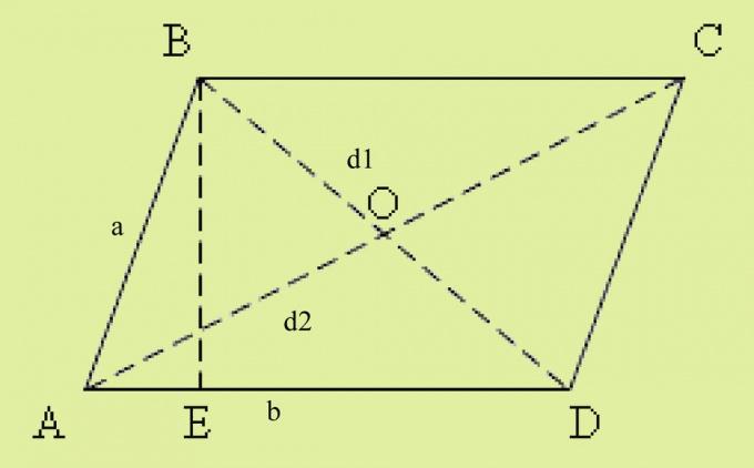 Как обнаружить <strong>диагональ</strong> в <b>параллелограмме</b>