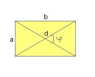 Как находить <strong>площадь</strong> <b>прямоугольника</b>