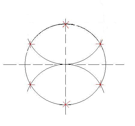 How to split <strong>circle</strong>