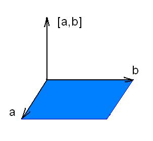 Как обнаружить <b>произведение</b> <strong>векторов</strong>