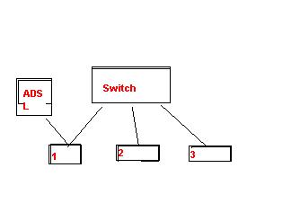 How to connect another computer to <b>Internet</b> if <em>one</em> connected