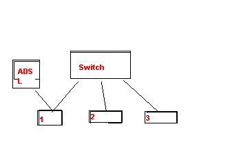 Как подключить другой компьютер к <b>интернету</b>, если <em>один</em> подключен