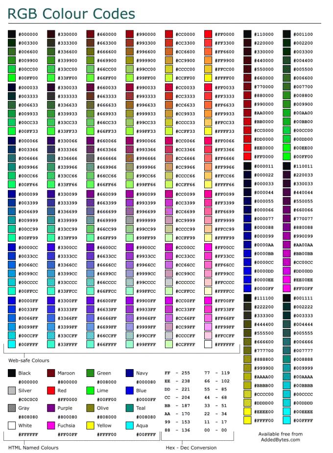 Как поменять <strong>цвет</strong> на <b>сайте</b>