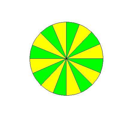 Как находить <strong>площадь</strong> <b>круга</b>