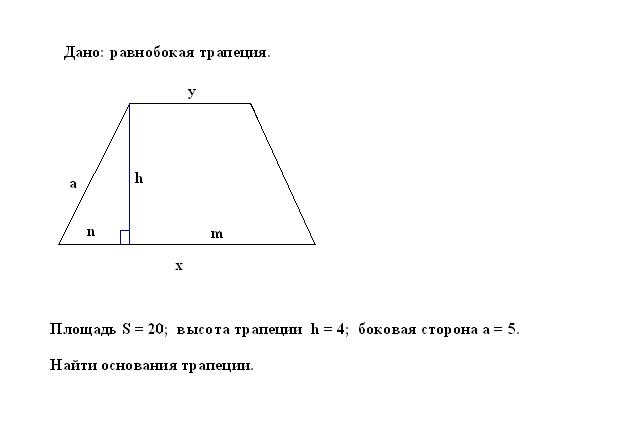 How to find the bases of the trapezoid