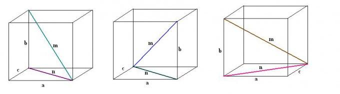 Как найти диагонали параллелепипеда