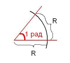 1 радиан - это примерно 57 градусов