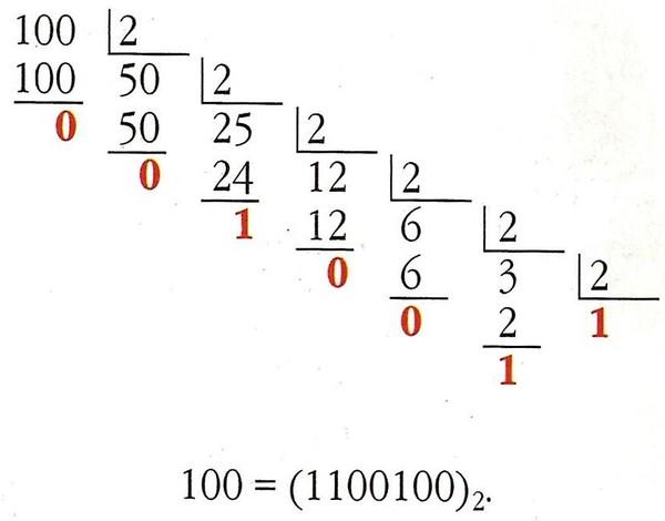 Перевод числа 100 в двоичную систему