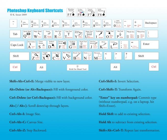 Как назначить букву для горячей клавиши