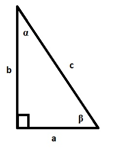 Прямоугольный треугольник с катетами a и b, гипотенузой c и углами ? и ?
