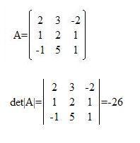 Как найти обратную <strong>матрицу</strong>
