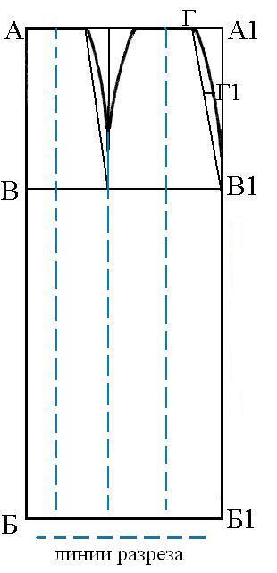 Как сшить <strong>юбку-<b>тюльпан</b></strong>