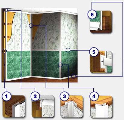 Как обшить стены пластиком