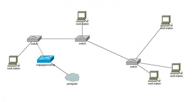 Как объединить две сети