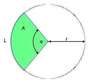 Окружность радиуса r, с центральным углом α, дугой L, сегментом А.