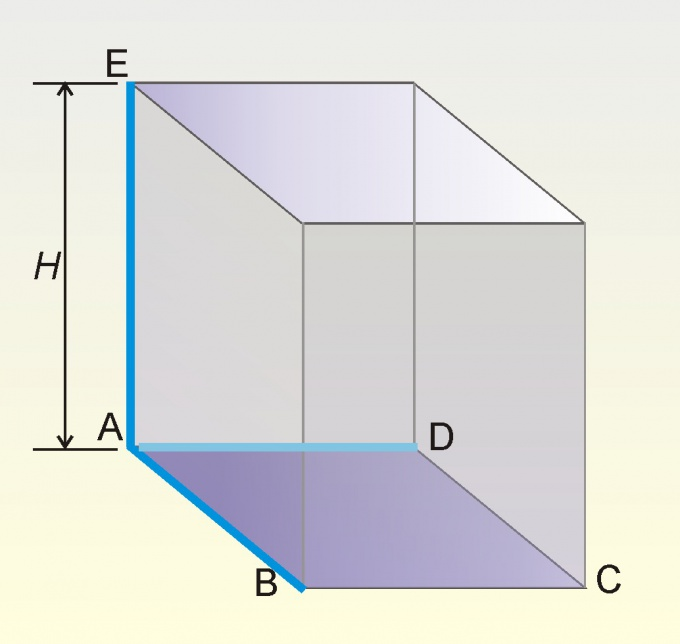 How to calculate the volume of the box