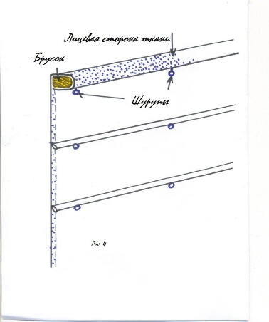 How to sew Roman <strong>blinds</strong> your <b>hands</b>