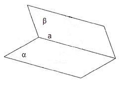 Как найти угол между плоскостями