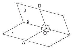 Как обнаружить угол между плоскостями