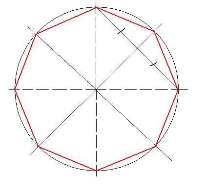 Как возвести положительный восьмиугольник