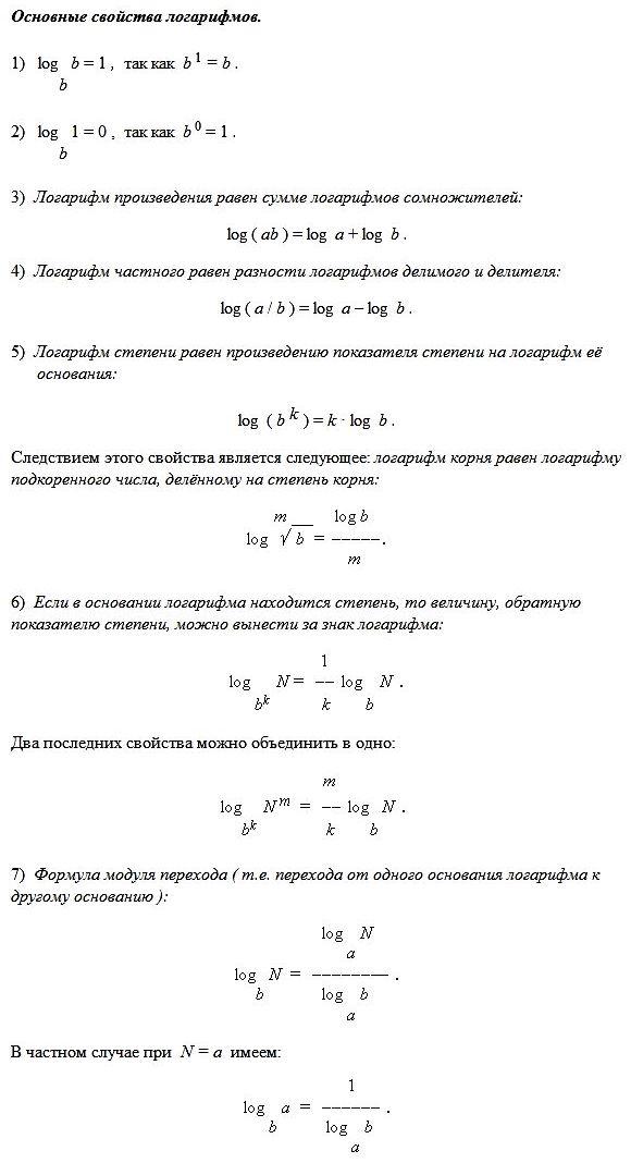 Как решать примеры с логарифмами