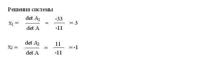 Как решать <em>систему</em> <strong>методом</strong> крамера