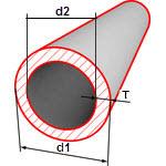 Как рассчитать <strong>диаметр</strong> <b>трубы</b>