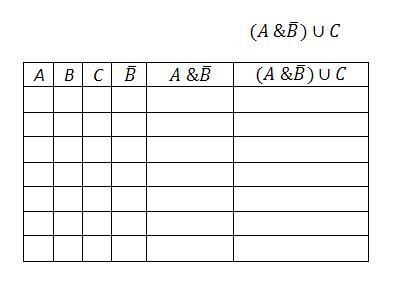 Как построить <strong>таблицу</strong> <b>истинности</b>