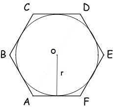 How to find the area of the hexagon
