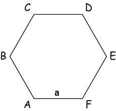Как обнаружить площадь шестиугольника