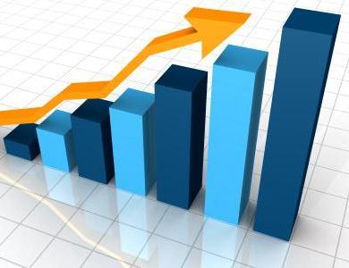 Как анализировать рынок